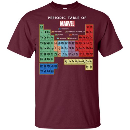 Periodic Table Of Marvel Youth T-Shirt